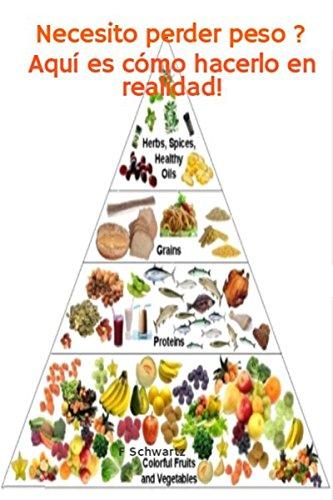 Dietas para bajar de peso rapido yahoo fantasy