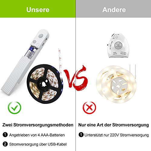 LED Under Cabinet Lighting Motion Sensor, CFGROW 10Ft Four Modes Bed Stairs Wardrobe Lamp Tape, Waterproof 5V USB LED Closet Night Strip Light (Cold White, 2Pack)