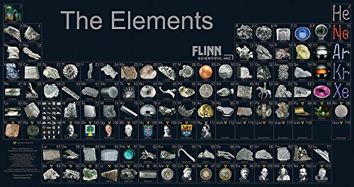 Flinn Scientificu0027s The Elements Periodic Table