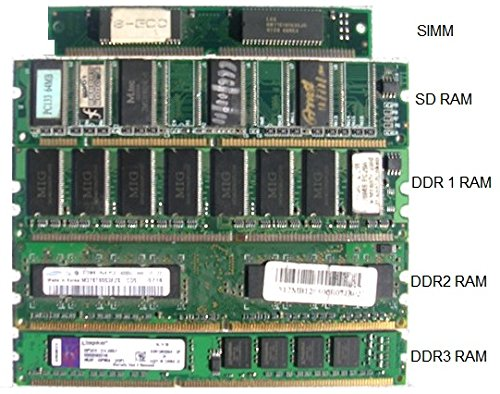 Click to buy Samsung DDR3-1333 4GB/512Mx64 Original Memory - From only $81.51