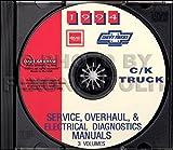 1994 CHEVROLET & GMC FACTORY REPAIR SHOP & SERVICE MANUAL CD Includes C/K Truck, Silverado, Pickup, Cheyenne, Suburban, K5 Blazer, Yukon, Sierra, Crew & Extended Cab, Z71, SL, SLE, Sport GT, 1500, 2500, 3500