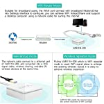 Vonets VAR11N-300 Mini Multi-Functional Wireless Portable WiFi Router/WiFi Bridge/WiFi Repeater 300Mbps 802.11n Protocol 10 Three in one , professional wifi router , wifi bridge , wifi repeater 1 WAN, 1 LAN, two ports can interchangeable, such small volume has two ports, so unusual Original creation VDNS virtual domain configuration technology solves the user's trouble of configuration