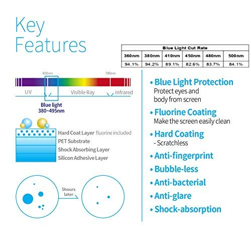 X-blue, 15.6'' 16:9 Screen, Highest Blue Light Protection Film, Anti Blue Light Screen Protector, Notebook Computer, Anti-Glare, Anti-Bacterial, Anti-Scratch, Easiest to Install