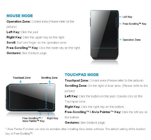Download Drivers: Gigabyte Aivia Xenon Touchpad/Mouse Gesture