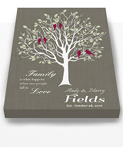 MuralMax - Custom Family Tree, When Two People Fall In Love, Stretched Canvas Wall Art, Wedding & Anniversary Gifts, Unique Wall Decor, Color, Dark Taupe - 30-DAY - Size - 24x30 by MuralMax (Image #3)