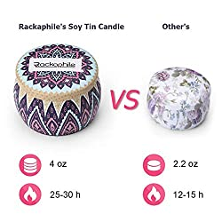 Rackaphile 4 Oz Pure Soy Wax Travel Tin Scented Ca