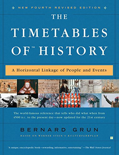 The Timetables of History: A Horizontal Linkage of People and Events (Bill Bryson Best Sellers)