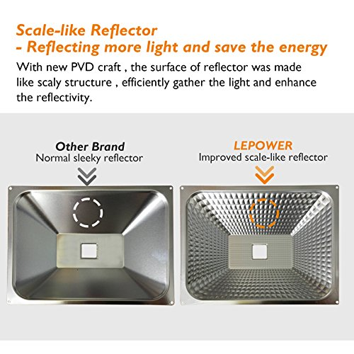 LEPOWER 2 Pack 20W LED Flood Light, Super Bright Outdoor Work Light, 100W Halogen Bulb Equivalent, IP66 Waterproof, 6500K,1600lm, Outdoor Led Lights(Daylight White 2-Pack) by LEPOWER (Image #2)