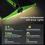 VIPARSPECTRA 2020 Pro Series P1000 P2000 P4000 LED