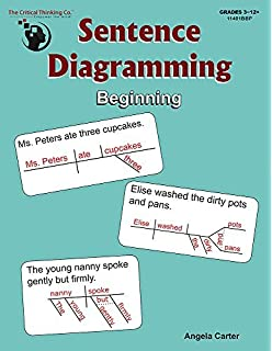 Drawing sentences a guide to diagramming eugene moutoux sentence diagramming beginning breakdown and learn the underlying structure of sentences grades 3 ccuart Gallery