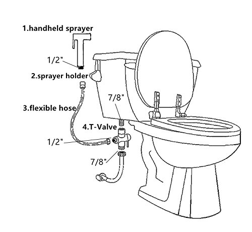 joyway bidet toilet sprayer set