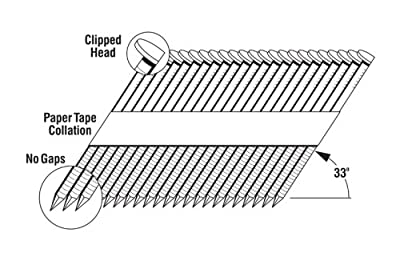 Grip-Rite GRSP10DRHG Short Clipped Head 3-Inch by .120-Inch by 30 Degree Paper Tape Collated Vinyl Coated Hot Dip Galvanized Framing Nail (2,000 per Box) by Grip-Rite