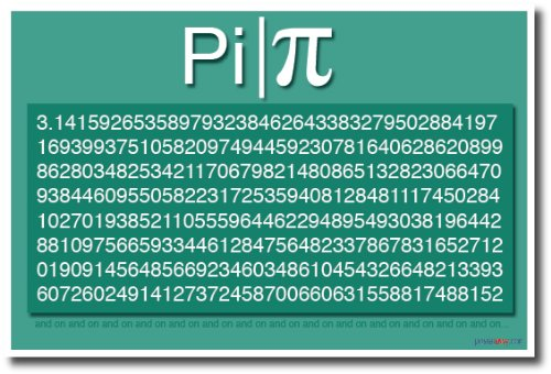 Pi - New Classroom Math and Science Poster