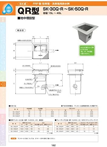FRP製駐車場・洗車場用排水桝 QR型 SK-50Q-R 耐荷重蓋仕様セット(枠:ステンレス / 蓋:ステンレス ) T-2
