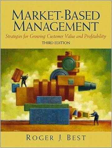 Market Based Management Pdf