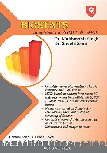 Best Books for Community Medicine Preparation in PG Medical Exams
