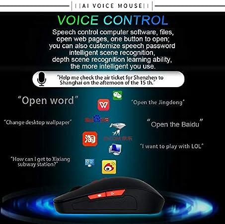 Support Intelligent Translation /& Voice Commands Ergonomically design M185 2.4GHz 3-keys 1000DPI Wireless Optical Mouse V6 2.4GHz 1200DPI 7-keys Wireless Optical Mouse with Micro USB Receiver Black