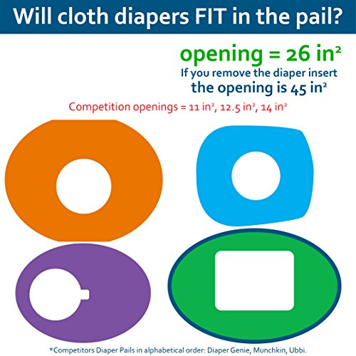 Dekor Plus Hands-Free Diaper Pail   Easiest to Use   Just Step. Drop. Done!   Pail Won't Absorb Odors/Rust   20 Second Bag Change   Most Economical Refill System   Great for Cloth Diapers   Soft Mint by DEKOR (Image #5)