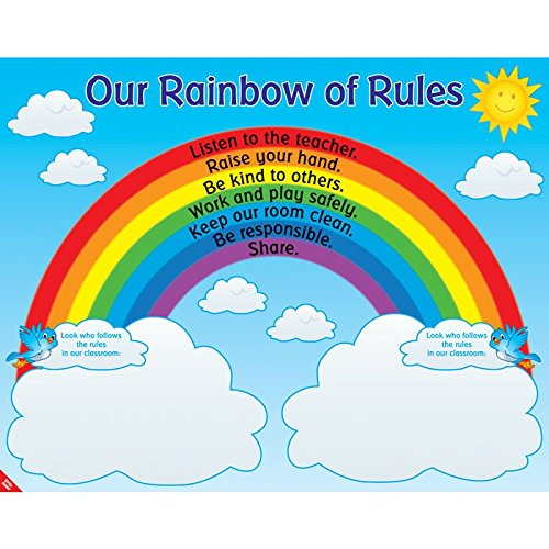 Really Good Stuff Our Rainbow of Rules Poster - English/Spanish by Really Good Stuff (Image #1)