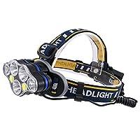 Karrong LED Stirnlampe USB Wiederaufladbar mit 8 Modus