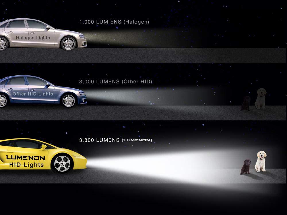 Lumenon 35w HID Kit 2 Year Warranty (H3, 8000K Crystal Blue)
