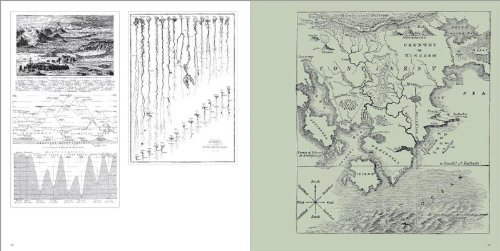 Historical & Curious Maps (Agile Rabbit Editions) by Pepin Press