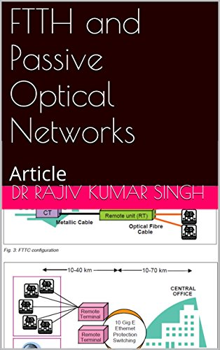 FTTH and Passive Optical Networks
