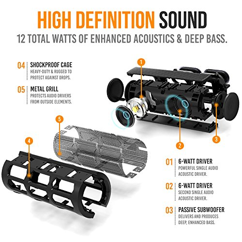 Alpatronix Waterproof Bluetooth Speaker Portable Rechargeable 12W Stereo Shockproof & Dustproof Wireless Speaker w/Built-in Mic, Controls & Subwoofer for Bicycles, Smartphones & Computers - Black by Alpatronix (Image #5)