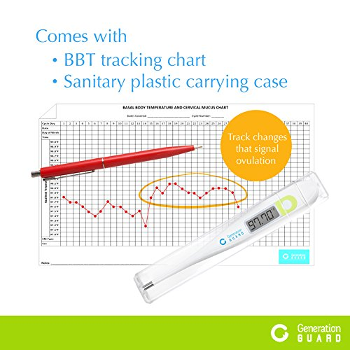 Digital Basal Thermometer New 2017 Waterproof Fertility Tracking with Accuracy to 1/100th(F) Best for Natural Family Planning and Testing Basal Body Temperature BBT by Generation Guard (Image #1)