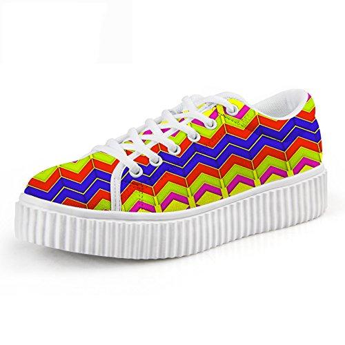 Chaqlin Chaqlin Sneaker Sneaker 9 Pattern Donna v18wU1q