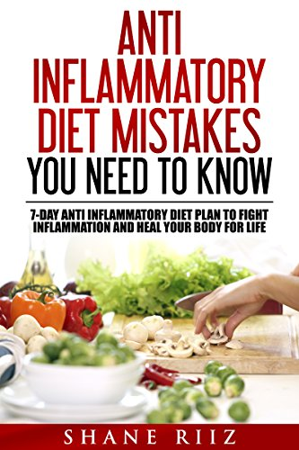 ANTI-INFLAMMATORY DIET DOWNLOAD