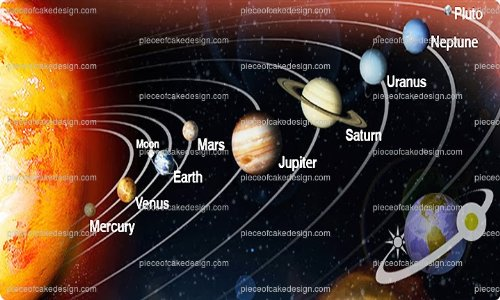 Sistema solar planetas distancia del sol cumpleaños ~ imagen ...