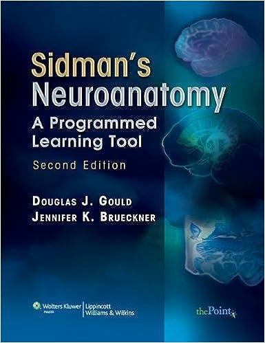 Sidman S Neuroanatomy A Programmed Learning Tool Point Lippincott