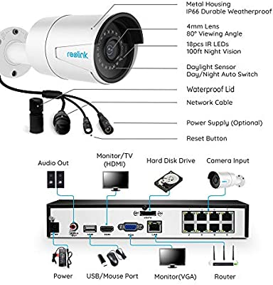4MP Add-on Security IP Camera Outdoor B400 Work with Reolink POE NVR Kit Only