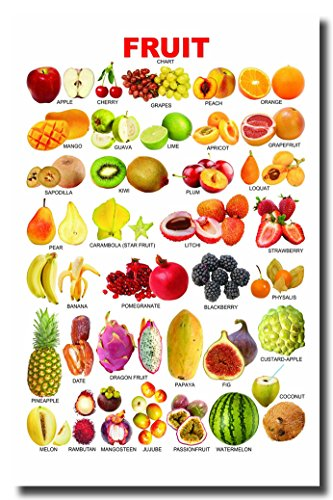 HandTao Tropical Exotic Fruit Food Canvas Wall Art Beautiful Picture Prints Living Room Bedroom Home Decor Decorations UnStretched and No Framed 20