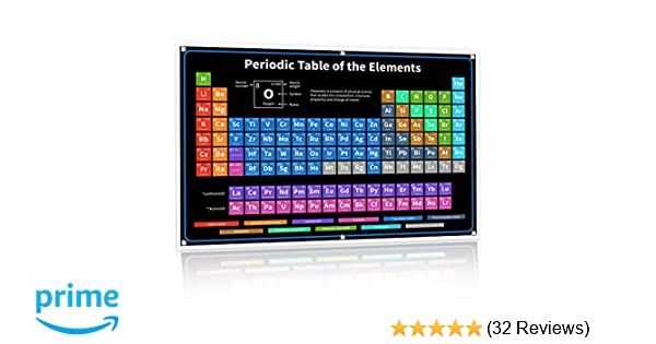 amazoncom xl large jumbo 54 periodic table of elements vinyl poster 2018 version chemistry chart for teachers students classroom science banner