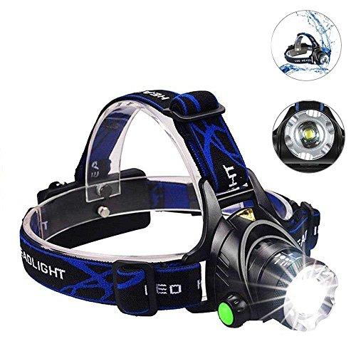 Light Adjustable Head - 3