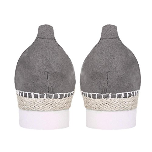 L@YC® Mujer De Verano Ronda Zapatos Inferiores Planos Con Gruesas Sandalias Fondo Boca Transpirable Gray