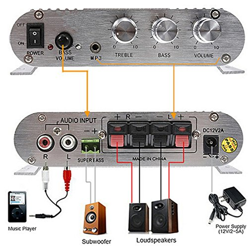 SUPER BASS Amplifier LP-838 12V Smart Mini Stereo Audio Amplifier for Home Car Boat Motorcycle Auto Hi-Fi 2.1CD,MP3,MP4 Stereo AMP (NO Included the Power Adapter/Charger/Cord)