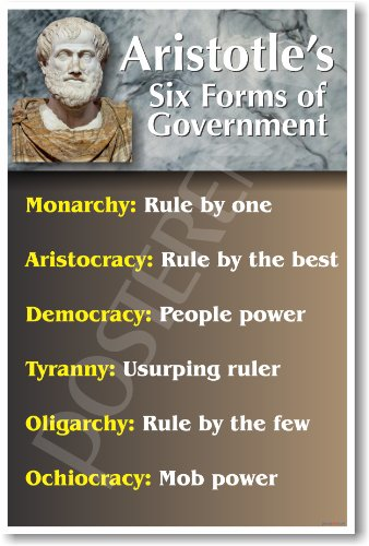 Ancient Greece: Aristotle's 6 Forms of Government - Classroom Poster