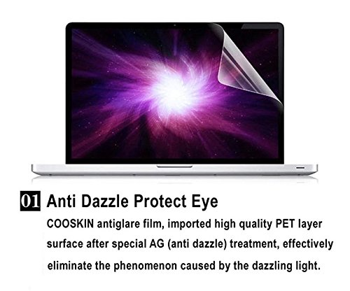 Blue Light and Anti Glare Filter FORITO Eye Pr 2-Pack 14 Inch Screen Protector