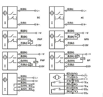 Taiss 2pcs LJ12A3-4-Z/AX Inductive Proximity Sensor Detection Switch NPN NC DC 6V-36V 4mm Normally Close Proximity Switch 6-36V Approach: Amazon.com: ...