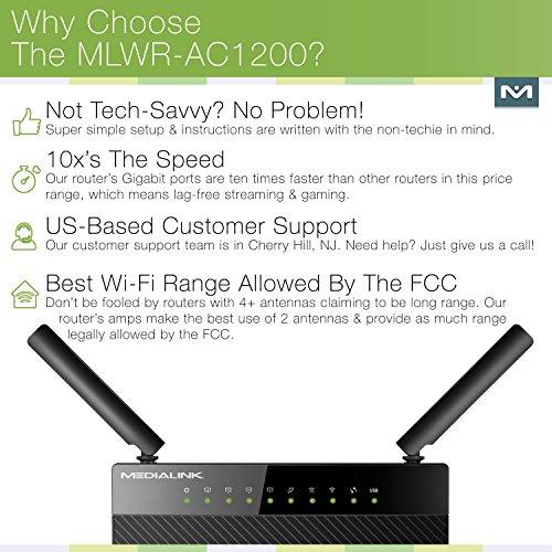 Review Medialink AC1200 Wireless Gigabit