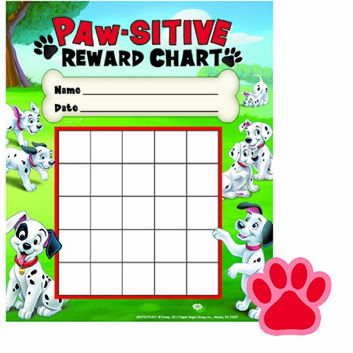 * 101 DALMATIANS PAW-SITIVE MINI