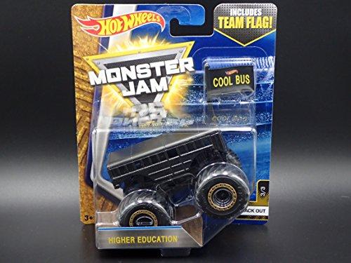 monster truck case - 8