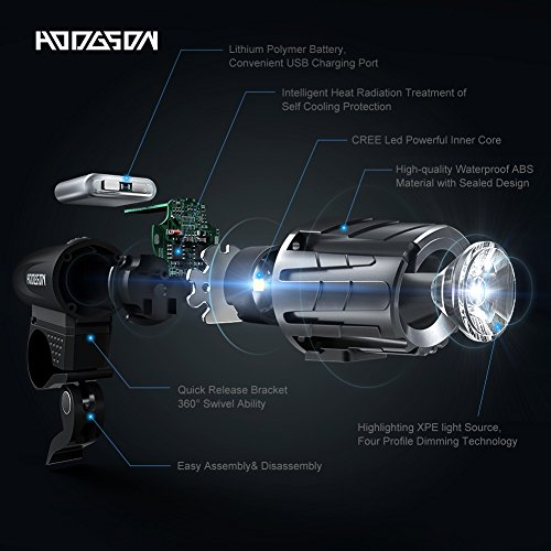 HODGSON Bike Lights 400 Lumens Bicycle Light Front and Back, USB Rechargeable Super Bright Headlight and Flashing Rear Light, IPX4 Waterproof, Easy to Install with All accessories by HODGSON (Image #1)