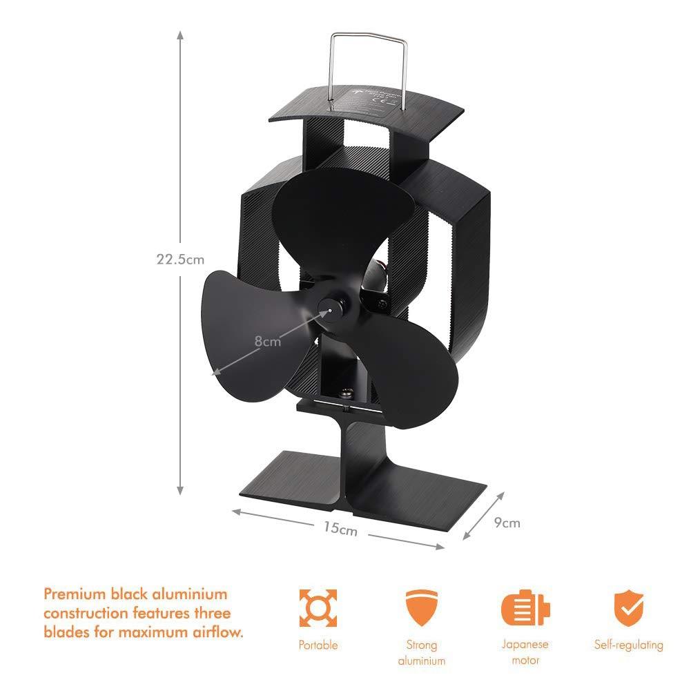 ECZO - Ventilador de Estufa con Calor para leña, Quemador de Troncos y Chimenea, Ahorra un 20% de Combustible: Amazon.es: Hogar