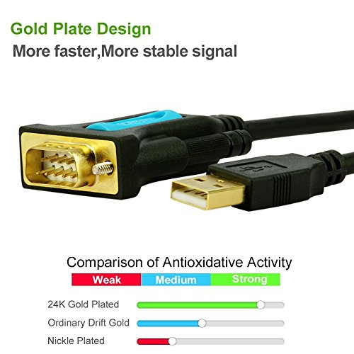 TECHTOO USB 2.0 to RS232 DB9 Serial MALE A Converter Adapter Serial Cable (6ft) with FTDI Chipset Gold Plated for Win10/8.1/8/7/Vista/XP/2000/Andorid/Linux/Mac OS X10.6 & Above by TECHTOO (Image #3)