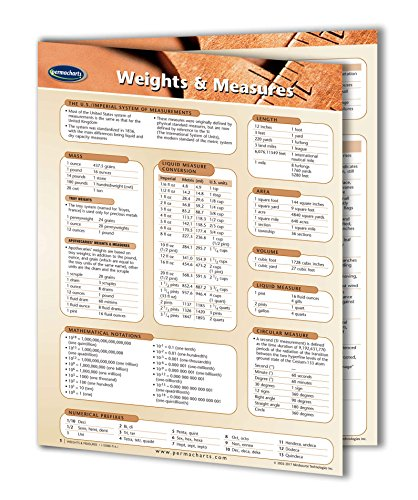 Weights & Measures - Quick Reference Guide by Permacharts