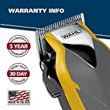 Wahl Clipper Fade Cut Haircutting Kit for Blending